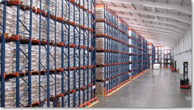 Warehouse management system functions